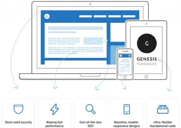 genesis framework, genesis theme framework wordpress